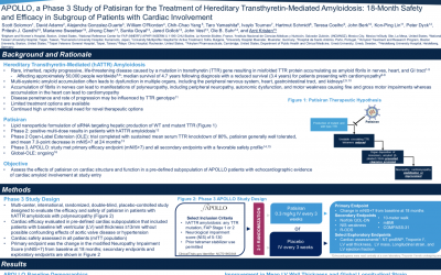 APOLLO Phase 3 Clinical Study Results for Hereditary Transthyretin-Mediated Amyloidosis